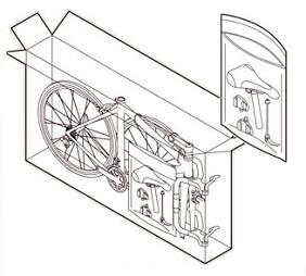 Ako poskladať bicykel